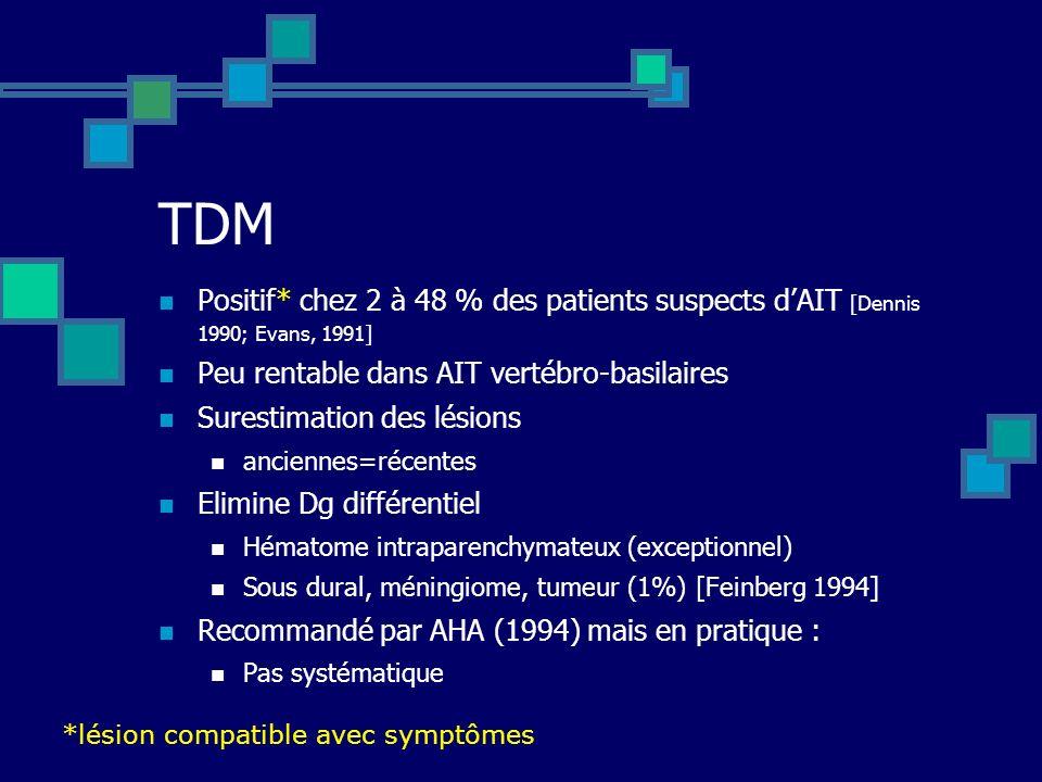 TDM Positif* chez 2 à 48 % des patients suspects d'AIT [Dennis 1990; Evans, 1991] Peu rentable dans AIT vertébro-basilaires.